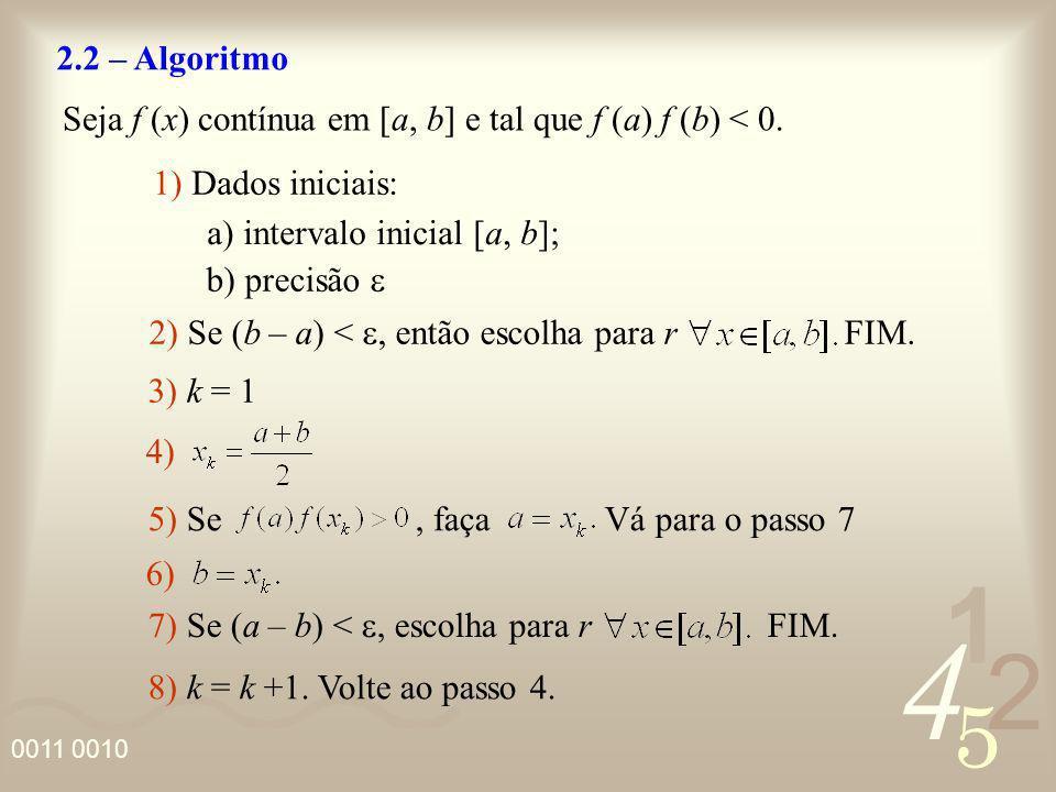 2.2 – Algoritmo Seja f (x) contínua em [a, b] e tal que f (a) f (b) < 0. 1) Dados iniciais: a) intervalo inicial [a, b];